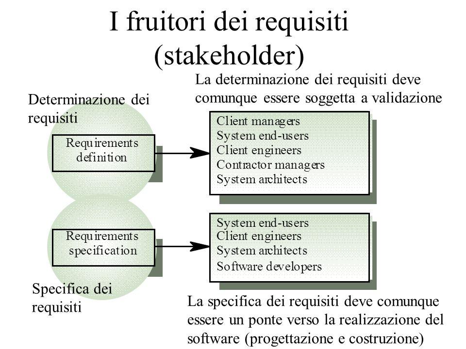 I fruitori dei requisiti (stakeholder) La specifica dei requisiti deve comunque essere un ponte verso la realizzazione del software (progettazione e costruzione) Specifica dei requisiti Determinazione dei requisiti La determinazione dei requisiti deve comunque essere soggetta a validazione