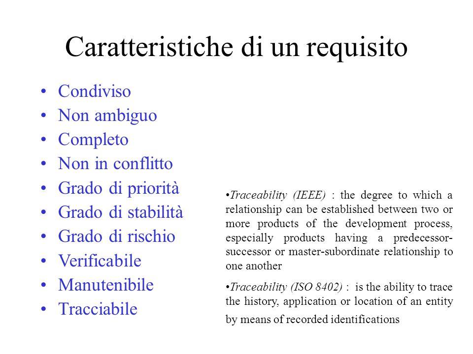 Caratteristiche di un requisito Condiviso Non ambiguo Completo Non in conflitto Grado di priorità Grado di stabilità Grado di rischio Verificabile Man