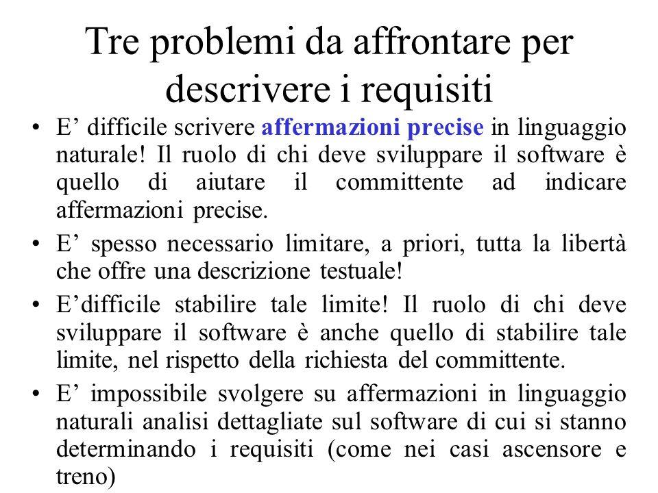 Tre problemi da affrontare per descrivere i requisiti E' difficile scrivere affermazioni precise in linguaggio naturale! Il ruolo di chi deve sviluppa