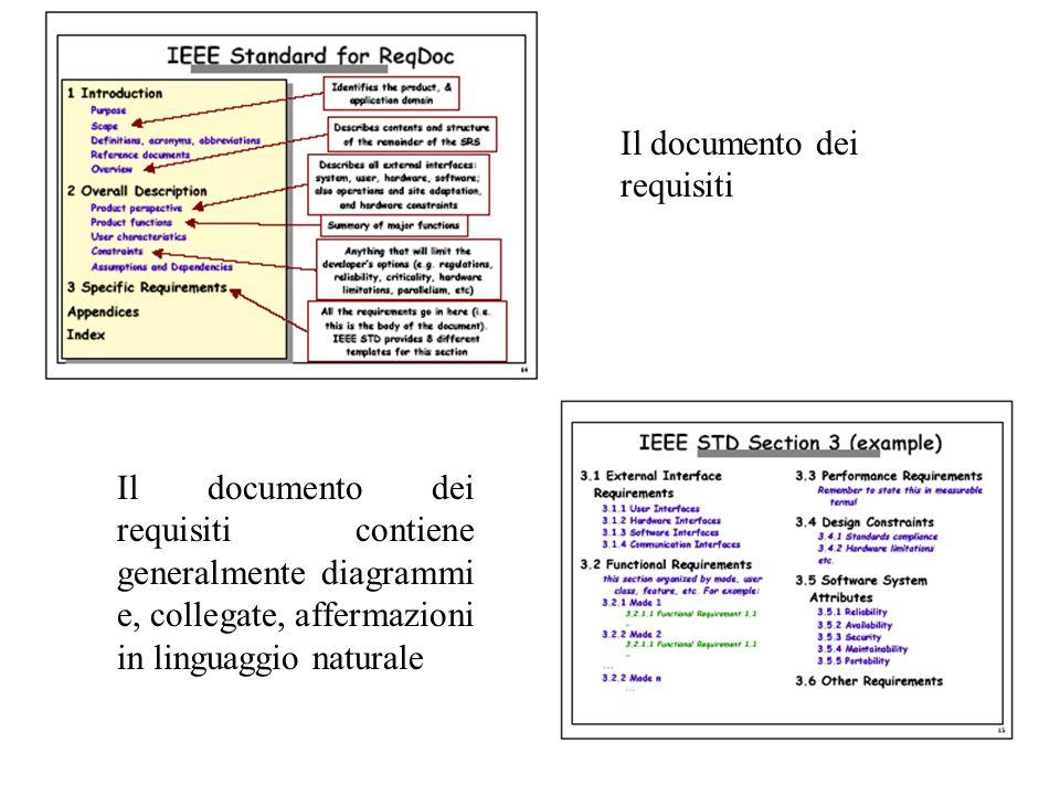 Il documento dei requisiti Il documento dei requisiti contiene generalmente diagrammi e, collegate, affermazioni in linguaggio naturale