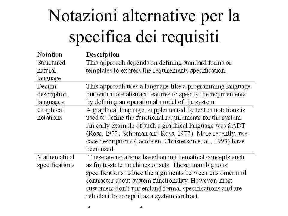 Notazioni alternative per la specifica dei requisiti