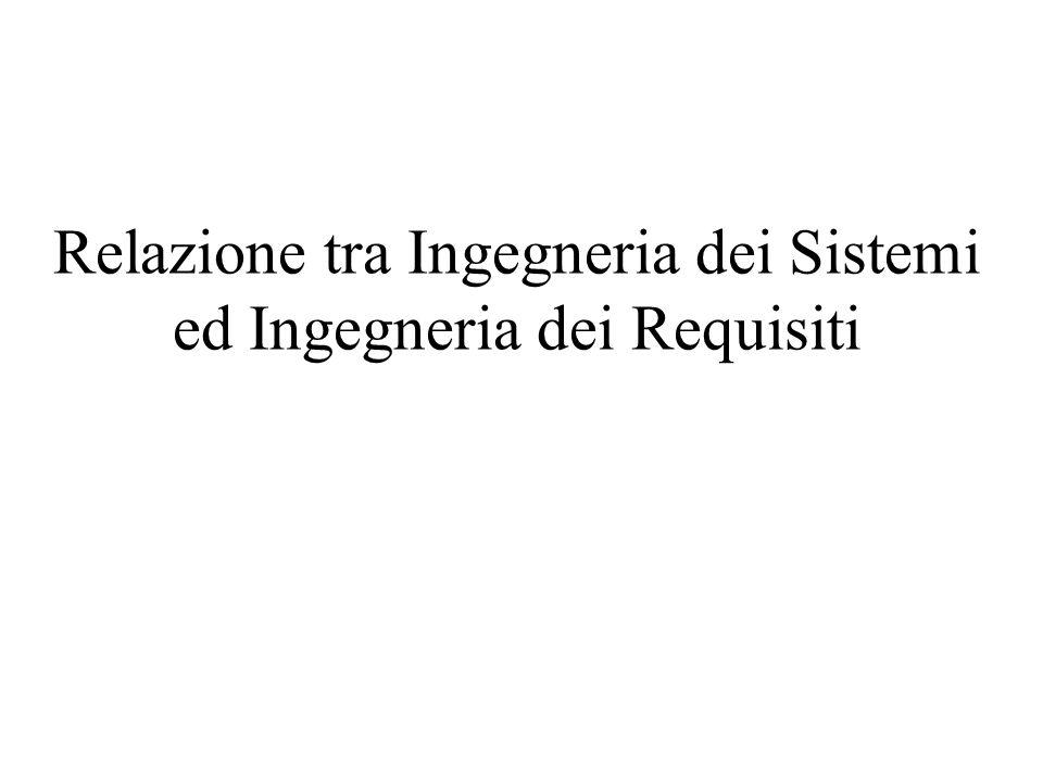 Relazione tra Ingegneria dei Sistemi ed Ingegneria dei Requisiti