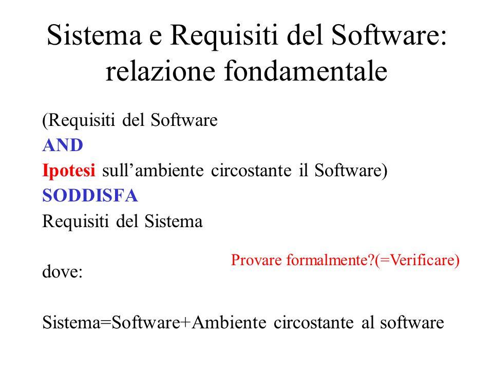 Sistema e Requisiti del Software: relazione fondamentale (Requisiti del Software AND Ipotesi sull'ambiente circostante il Software) SODDISFA Requisiti del Sistema dove: Sistema=Software+Ambiente circostante al software Provare formalmente?(=Verificare)