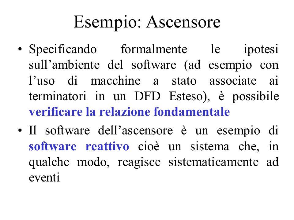 Esempio: Ascensore Specificando formalmente le ipotesi sull'ambiente del software (ad esempio con l'uso di macchine a stato associate ai terminatori i