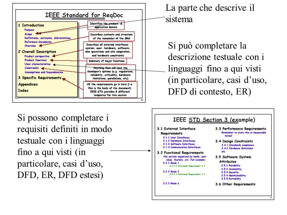 La parte che descrive il sistema Si possono completare i requisiti definiti in modo testuale con i linguaggi fino a qui visti (in particolare, casi d'uso, DFD, ER, DFD estesi) Si può completare la descrizione testuale con i linguaggi fino a qui visti (in particolare, casi d'uso, DFD di contesto, ER)