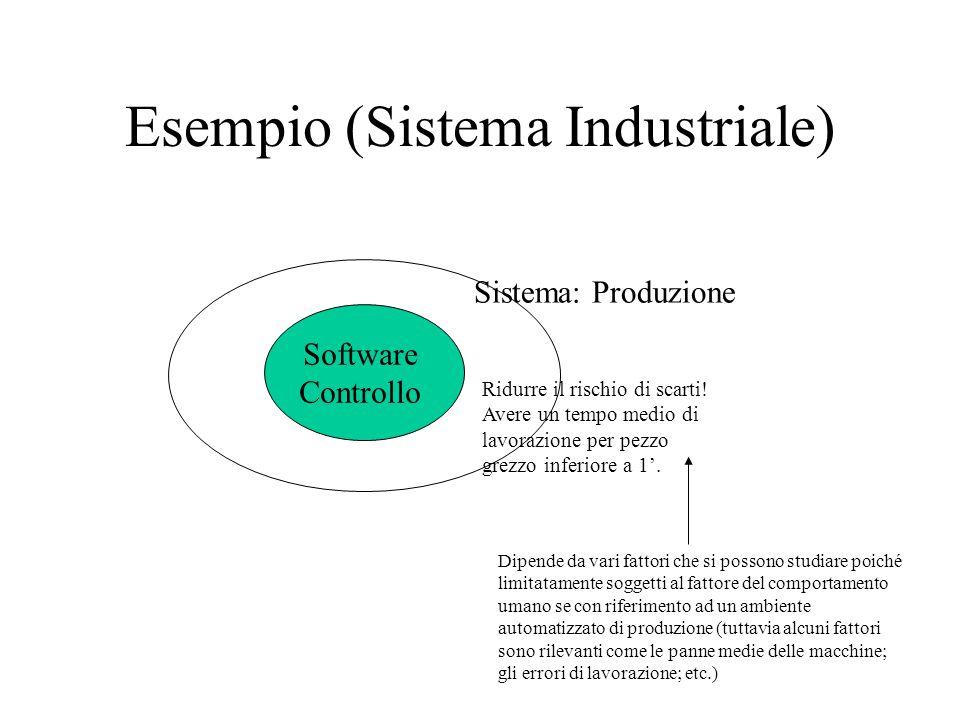 Esempio (Sistema Industriale) Software Controllo Sistema: Produzione Ridurre il rischio di scarti! Avere un tempo medio di lavorazione per pezzo grezz