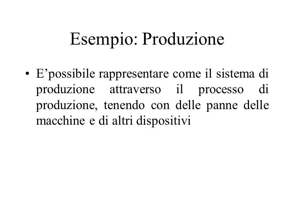 Esempio: Produzione E'possibile rappresentare come il sistema di produzione attraverso il processo di produzione, tenendo con delle panne delle macchine e di altri dispositivi