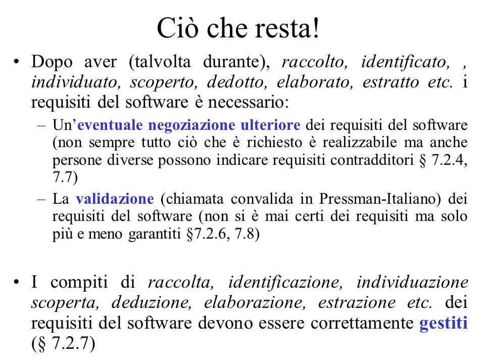 Ciò che resta! Dopo aver (talvolta durante), raccolto, identificato,, individuato, scoperto, dedotto, elaborato, estratto etc. i requisiti del softwar