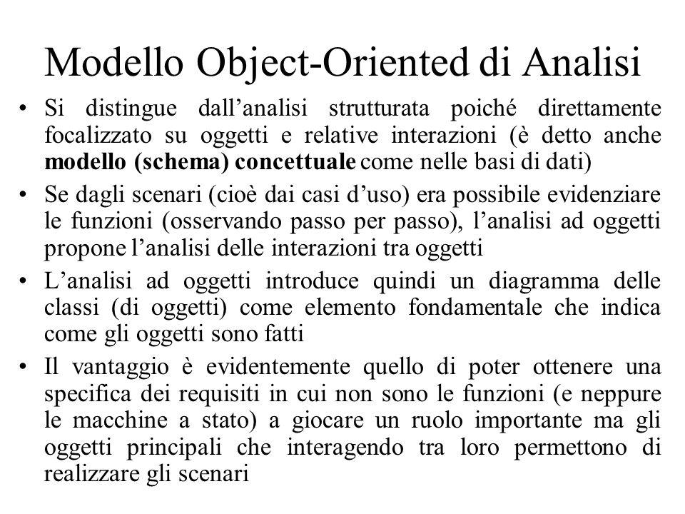 Modello Object-Oriented di Analisi Si distingue dall'analisi strutturata poiché direttamente focalizzato su oggetti e relative interazioni (è detto anche modello (schema) concettuale come nelle basi di dati) Se dagli scenari (cioè dai casi d'uso) era possibile evidenziare le funzioni (osservando passo per passo), l'analisi ad oggetti propone l'analisi delle interazioni tra oggetti L'analisi ad oggetti introduce quindi un diagramma delle classi (di oggetti) come elemento fondamentale che indica come gli oggetti sono fatti Il vantaggio è evidentemente quello di poter ottenere una specifica dei requisiti in cui non sono le funzioni (e neppure le macchine a stato) a giocare un ruolo importante ma gli oggetti principali che interagendo tra loro permettono di realizzare gli scenari
