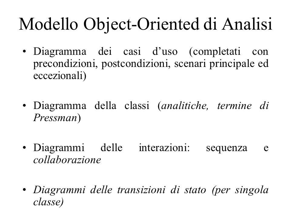 Modello Object-Oriented di Analisi Diagramma dei casi d'uso (completati con precondizioni, postcondizioni, scenari principale ed eccezionali) Diagramma della classi (analitiche, termine di Pressman) Diagrammi delle interazioni: sequenza e collaborazione Diagrammi delle transizioni di stato (per singola classe)