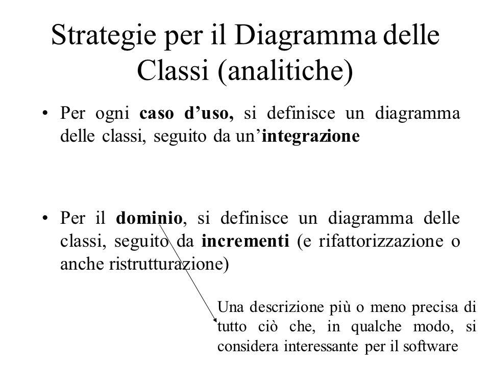 Strategie per il Diagramma delle Classi (analitiche) Per ogni caso d'uso, si definisce un diagramma delle classi, seguito da un'integrazione Per il dominio, si definisce un diagramma delle classi, seguito da incrementi (e rifattorizzazione o anche ristrutturazione) Una descrizione più o meno precisa di tutto ciò che, in qualche modo, si considera interessante per il software