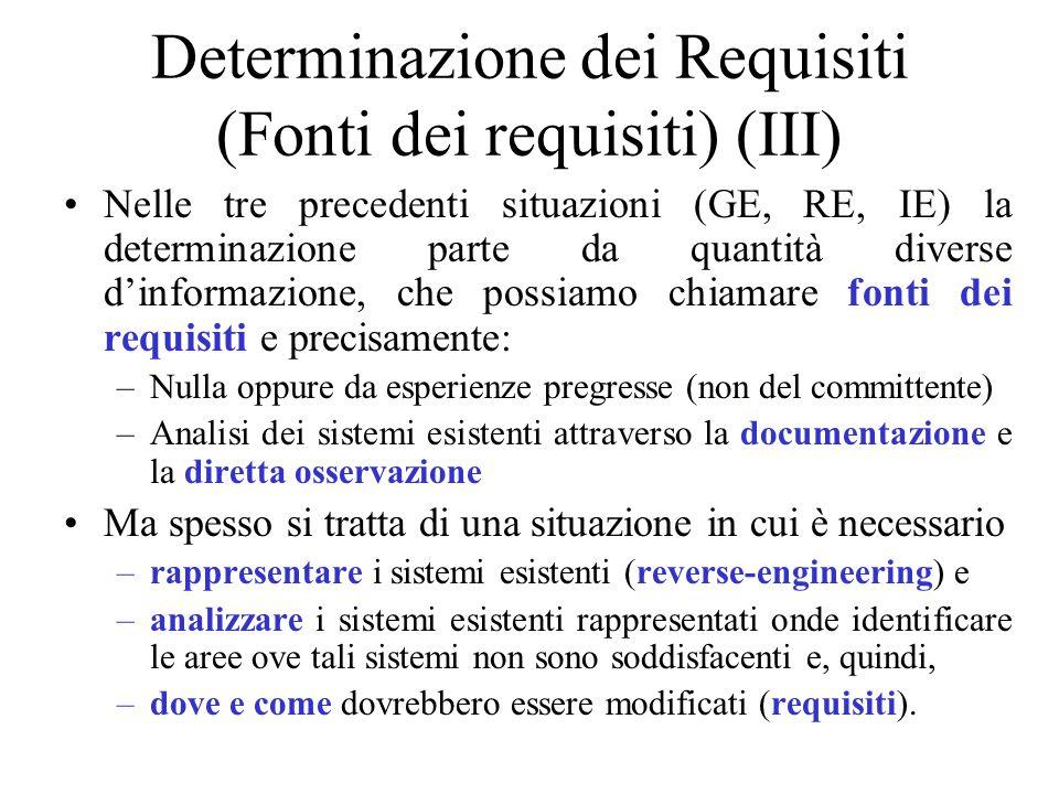 Determinazione dei Requisiti (Fonti dei requisiti) (III) Nelle tre precedenti situazioni (GE, RE, IE) la determinazione parte da quantità diverse d'in