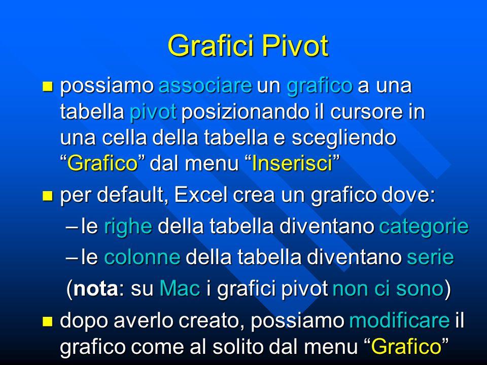 """Grafici Pivot possiamo associare un grafico a una tabella pivot posizionando il cursore in una cella della tabella e scegliendo """"Grafico"""" dal menu """"In"""
