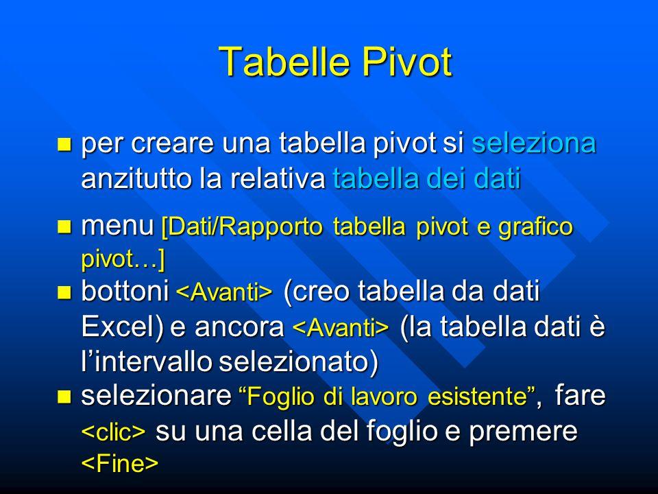 per creare una tabella pivot si seleziona anzitutto la relativa tabella dei dati per creare una tabella pivot si seleziona anzitutto la relativa tabel