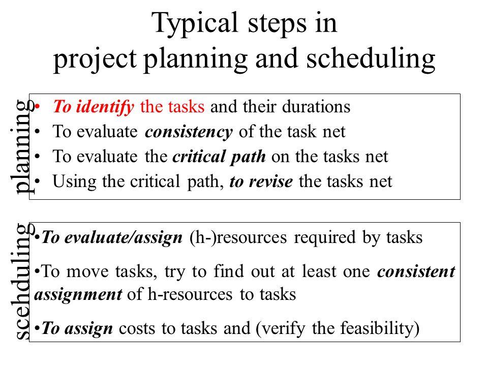 Identificare i Task (planning) Livelli decisionali del planning e dello scheduling (che fissano il livello di dettaglio del task network) Le informazioni usate per identificare i tasks: il processo, l'architettura preliminare, il modello di progetto (in particolare l'architettura), il modello analitico, gli obiettivi, i rilasci, lo spazio (e le competenze), e se nulla è disponibile, la portata (scope)