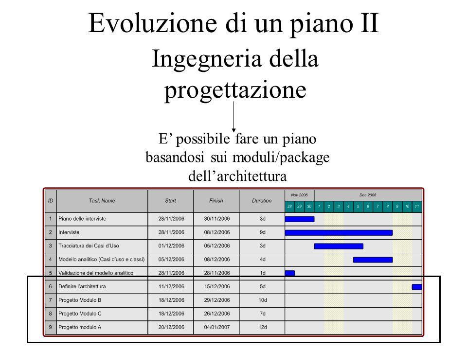 Evoluzione di un piano II Ingegneria della progettazione E' possibile fare un piano basandosi sui moduli/package dell'architettura
