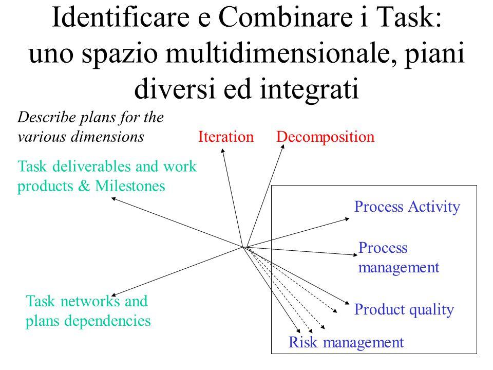 Identificare e Combinare i Task: uno spazio multidimensionale, piani diversi ed integrati Describe plans for the various dimensions Task networks and