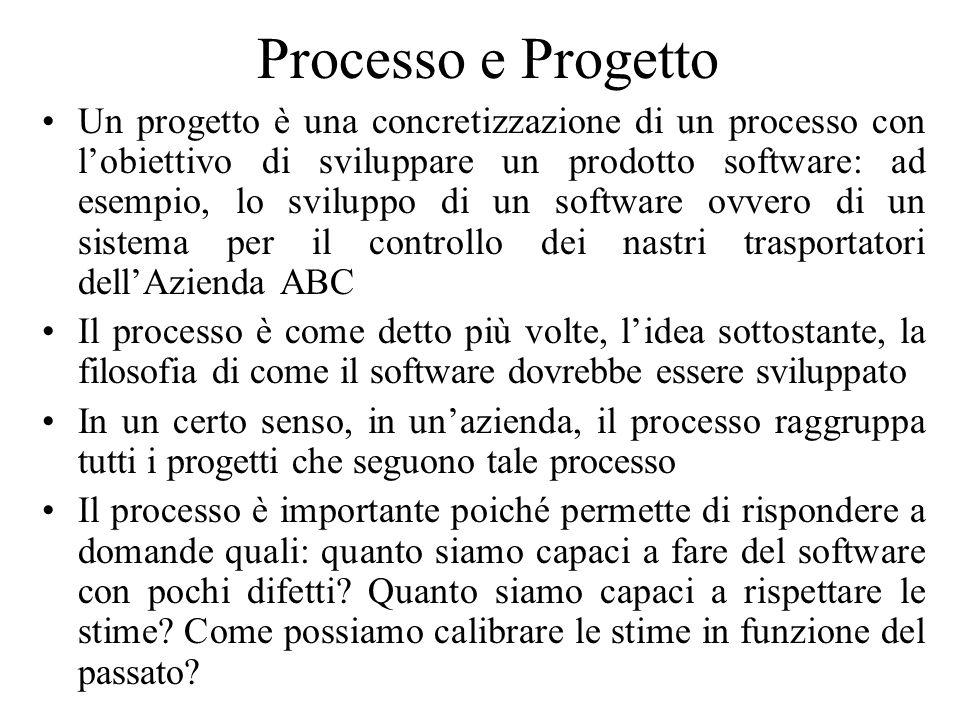 Processo e Progetto Un progetto è una concretizzazione di un processo con l'obiettivo di sviluppare un prodotto software: ad esempio, lo sviluppo di un software ovvero di un sistema per il controllo dei nastri trasportatori dell'Azienda ABC Il processo è come detto più volte, l'idea sottostante, la filosofia di come il software dovrebbe essere sviluppato In un certo senso, in un'azienda, il processo raggruppa tutti i progetti che seguono tale processo Il processo è importante poiché permette di rispondere a domande quali: quanto siamo capaci a fare del software con pochi difetti.