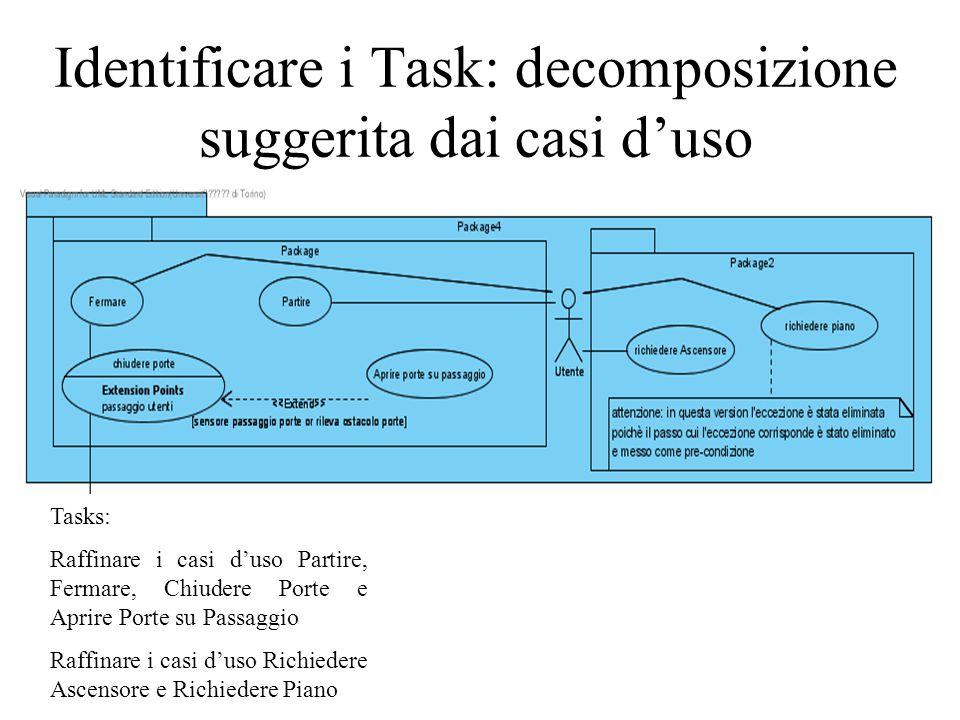 Identificare i Task: decomposizione suggerita da un DFD Tasks: Raffinare Target Software Raffinare Verifica Biglietti Convalidare il DFD completo