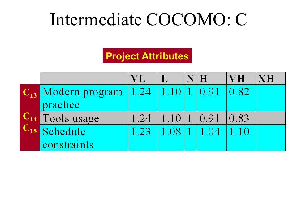 Intermediate COCOMO: C Project Attributes C 13 C 14 C 15