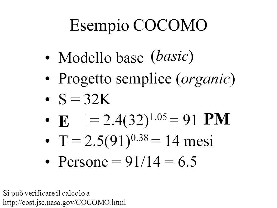 Esempio COCOMO E PM (basic) Si può verificare il calcolo a http://cost.jsc.nasa.gov/COCOMO.html