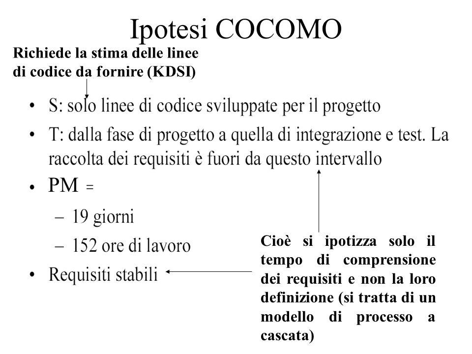 Ipotesi COCOMO Cioè si ipotizza solo il tempo di comprensione dei requisiti e non la loro definizione (si tratta di un modello di processo a cascata)