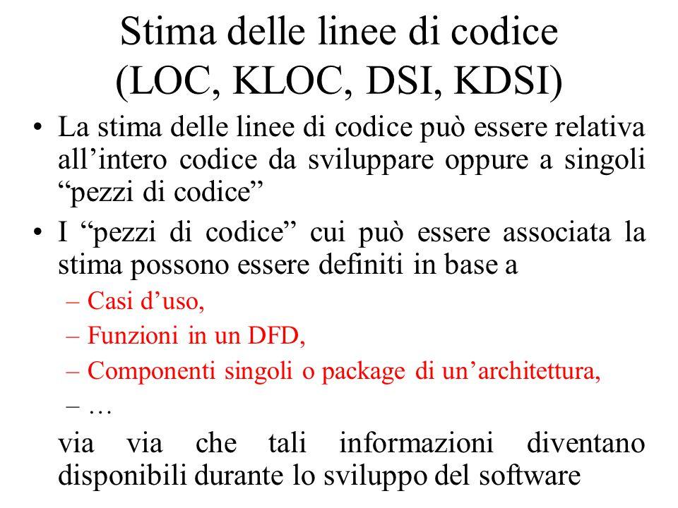 Stima delle linee di codice (LOC, KLOC, DSI, KDSI) La stima delle linee di codice può essere relativa all'intero codice da sviluppare oppure a singoli