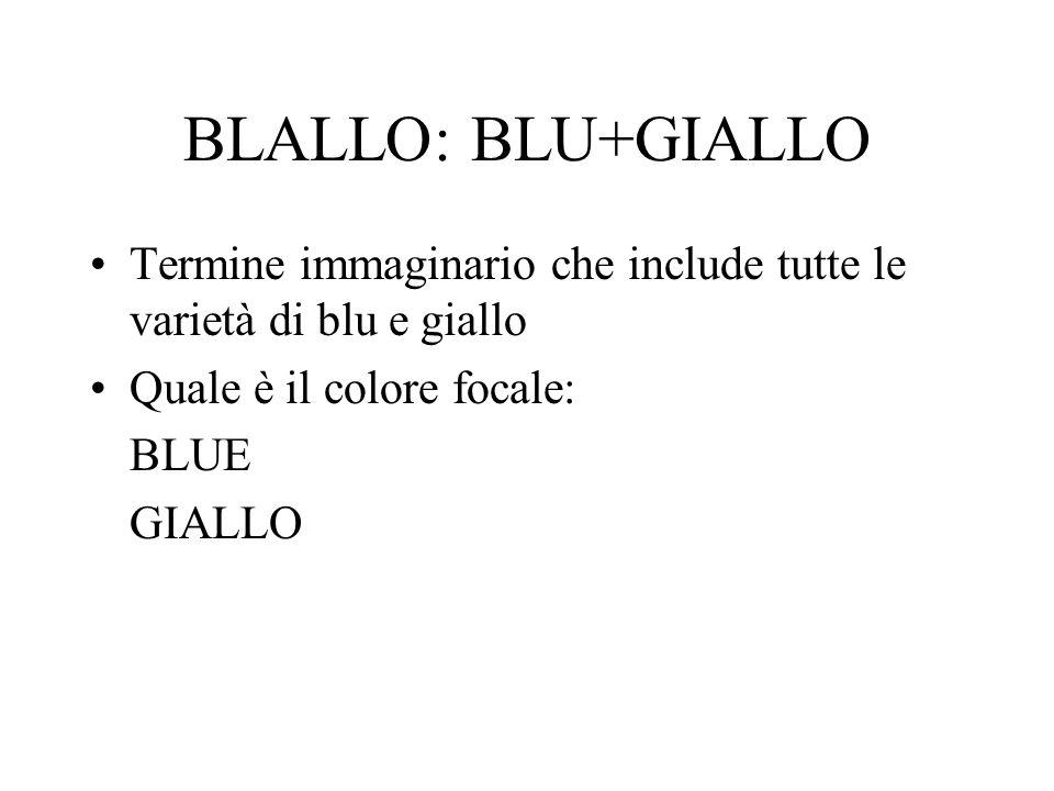 BLALLO: BLU+GIALLO Termine immaginario che include tutte le varietà di blu e giallo Quale è il colore focale: BLUE GIALLO