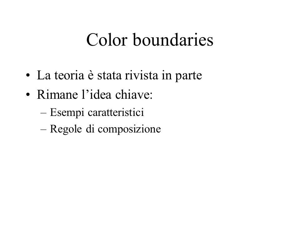 Color boundaries La teoria è stata rivista in parte Rimane l'idea chiave: –Esempi caratteristici –Regole di composizione