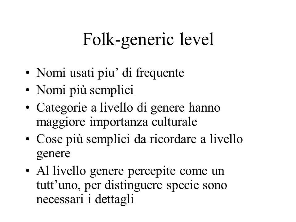 Folk-generic level Nomi usati piu' di frequente Nomi più semplici Categorie a livello di genere hanno maggiore importanza culturale Cose più semplici