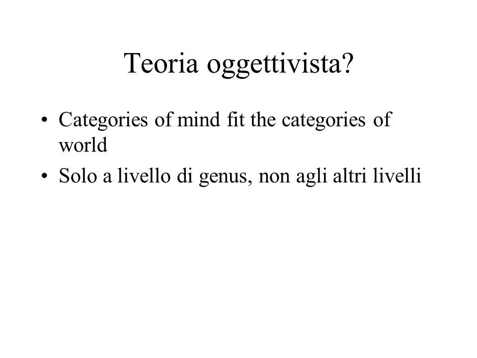 Teoria oggettivista? Categories of mind fit the categories of world Solo a livello di genus, non agli altri livelli