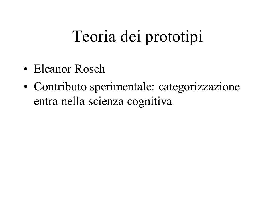 Teoria dei prototipi Eleanor Rosch Contributo sperimentale: categorizzazione entra nella scienza cognitiva