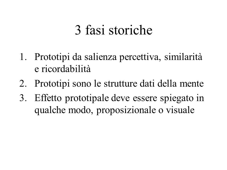 3 fasi storiche 1.Prototipi da salienza percettiva, similarità e ricordabilità 2.Prototipi sono le strutture dati della mente 3.Effetto prototipale de