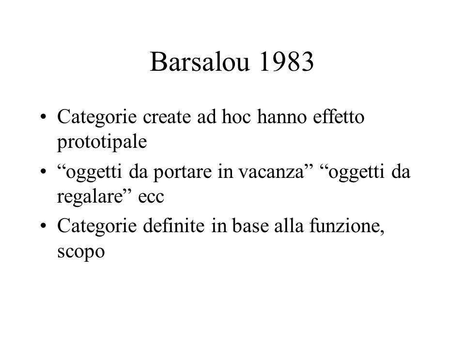 """Barsalou 1983 Categorie create ad hoc hanno effetto prototipale """"oggetti da portare in vacanza"""" """"oggetti da regalare"""" ecc Categorie definite in base a"""