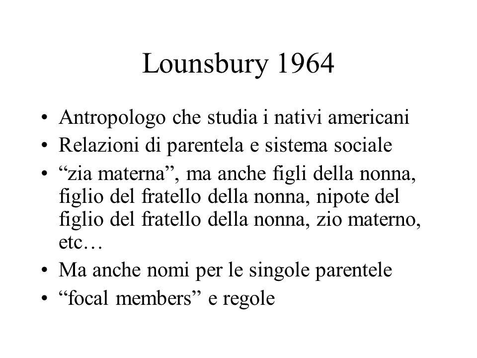 """Lounsbury 1964 Antropologo che studia i nativi americani Relazioni di parentela e sistema sociale """"zia materna"""", ma anche figli della nonna, figlio de"""