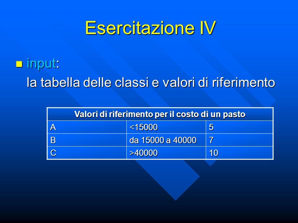 Esercitazione IV input: input: la tabella delle classi e valori di riferimento Valori di riferimento per il costo di un pasto A<150005 B da 15000 a 40000 7 C>4000010