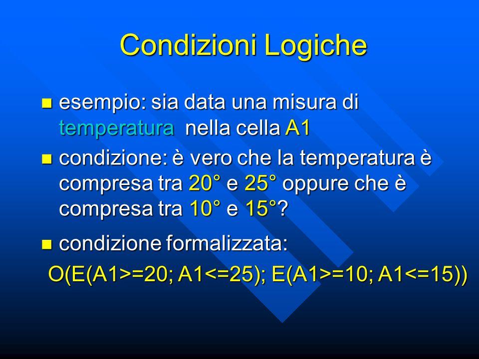 esempio: sia data una misura di temperatura nella cella A1 esempio: sia data una misura di temperatura nella cella A1 condizione formalizzata: condizione formalizzata: O(E(A1>=20; A1 =10; A1 =20; A1 =10; A1<=15)) condizione: è vero che la temperatura è compresa tra 20° e 25° oppure che è compresa tra 10° e 15°.