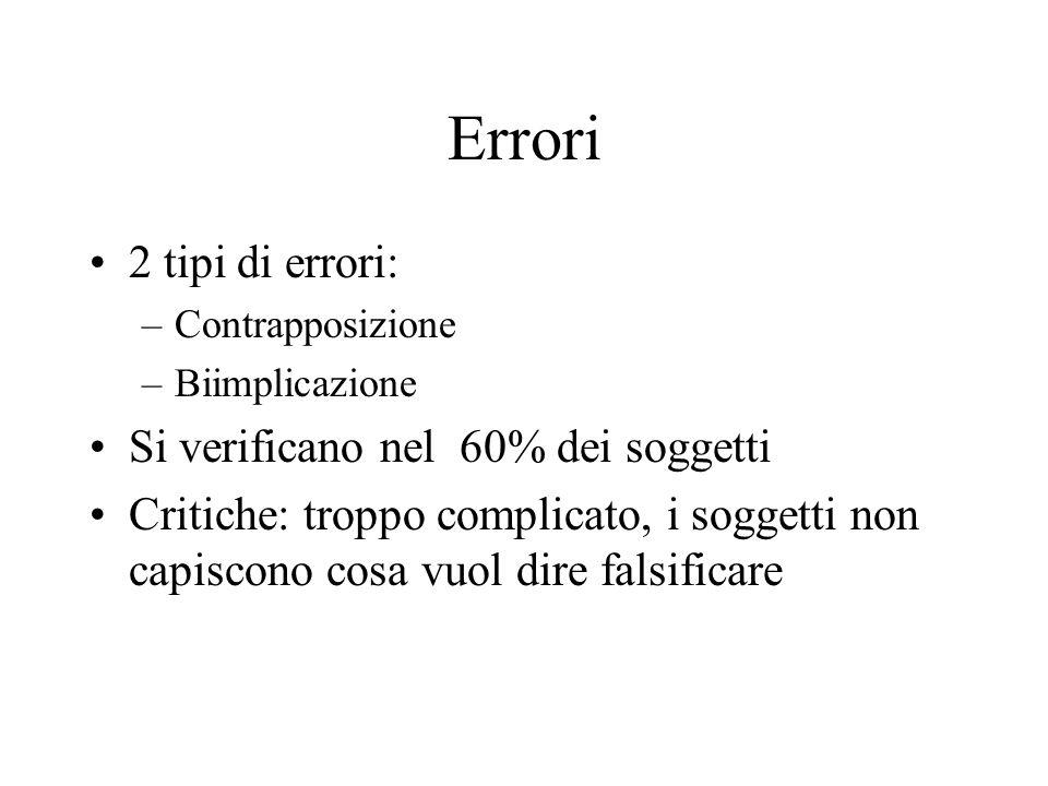 Errori 2 tipi di errori: –Contrapposizione –Biimplicazione Si verificano nel 60% dei soggetti Critiche: troppo complicato, i soggetti non capiscono cosa vuol dire falsificare