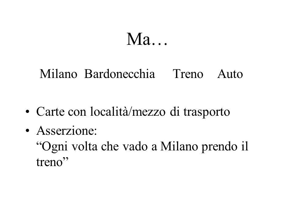 """Ma… Milano Bardonecchia Treno Auto Carte con località/mezzo di trasporto Asserzione: """"Ogni volta che vado a Milano prendo il treno"""""""