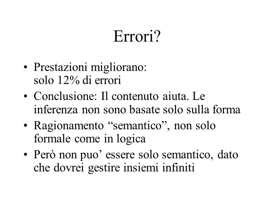 """Errori? Prestazioni migliorano: solo 12% di errori Conclusione: Il contenuto aiuta. Le inferenza non sono basate solo sulla forma Ragionamento """"semant"""