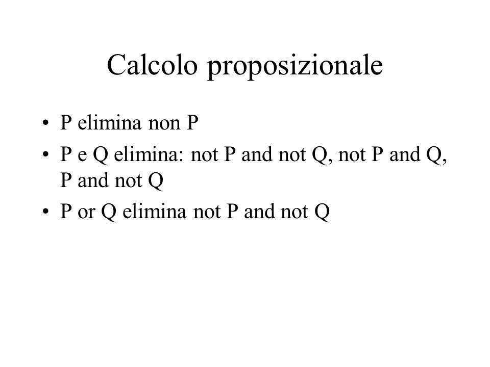 Calcolo proposizionale P elimina non P P e Q elimina: not P and not Q, not P and Q, P and not Q P or Q elimina not P and not Q