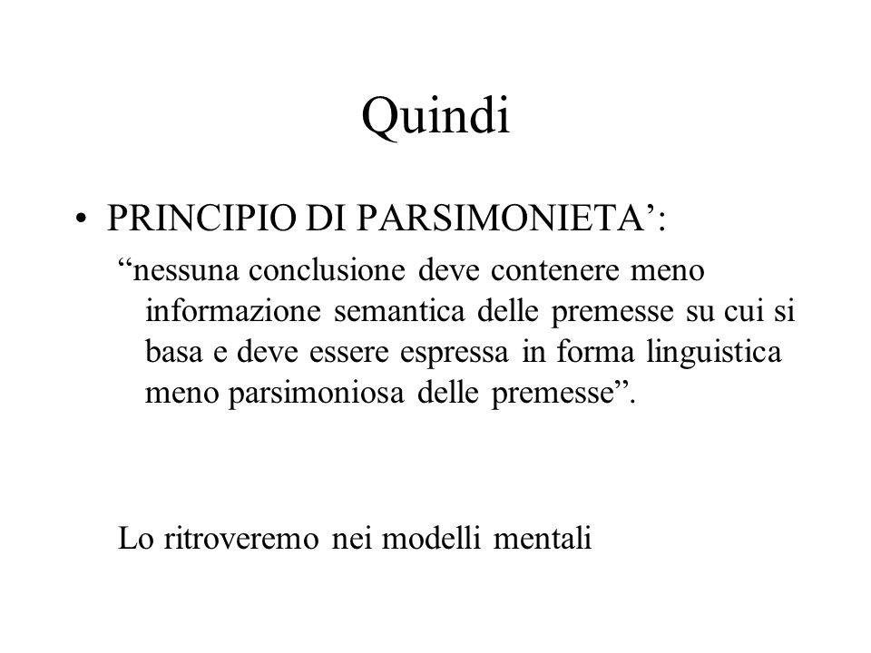 Quindi PRINCIPIO DI PARSIMONIETA': nessuna conclusione deve contenere meno informazione semantica delle premesse su cui si basa e deve essere espressa in forma linguistica meno parsimoniosa delle premesse .