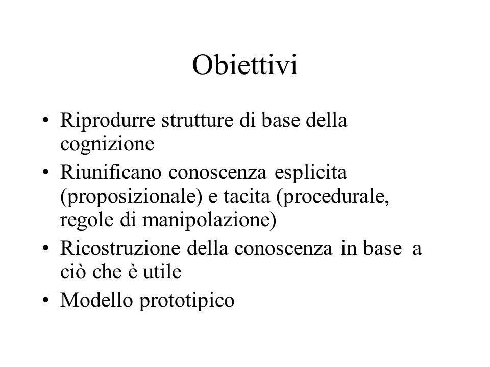Obiettivi Riprodurre strutture di base della cognizione Riunificano conoscenza esplicita (proposizionale) e tacita (procedurale, regole di manipolazione) Ricostruzione della conoscenza in base a ciò che è utile Modello prototipico