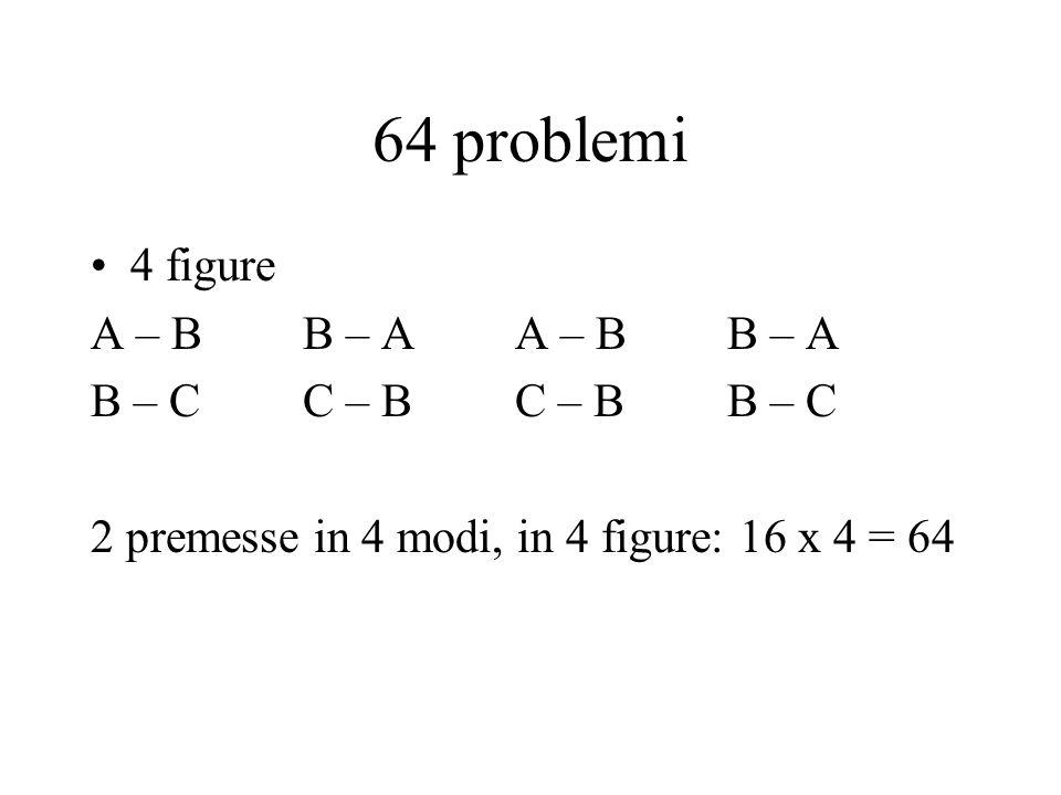 64 problemi 4 figure A – BB – AA – B B – A B – CC – BC – B B – C 2 premesse in 4 modi, in 4 figure: 16 x 4 = 64