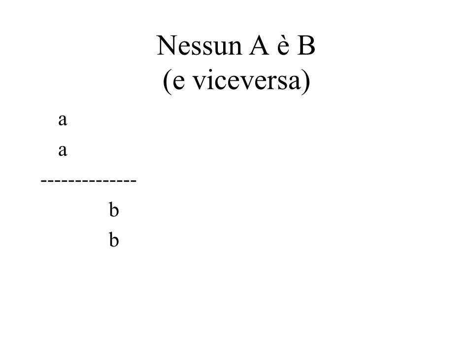 Nessun A è B (e viceversa) a -------------- b