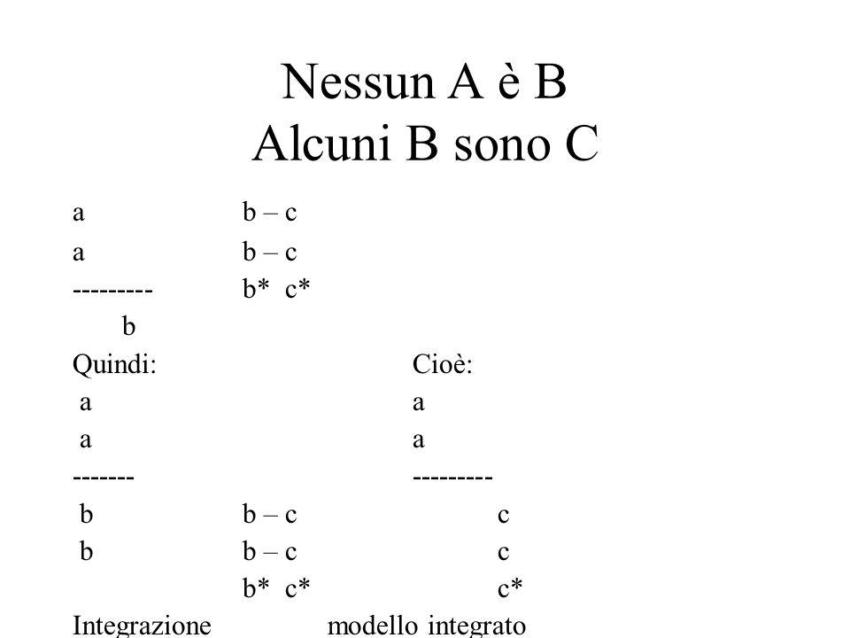 Nessun A è B Alcuni B sono C a b – c ---------b* c* b Quindi:Cioè: a a ------- --------- b b – c c b* c*c* Integrazionemodello integrato