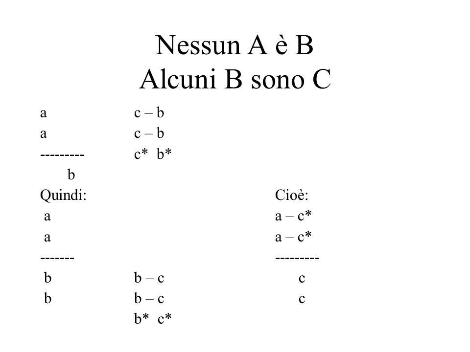 Nessun A è B Alcuni B sono C a c – b ---------c* b* b Quindi:Cioè: aa – c* ------- --------- b b – c c b* c*