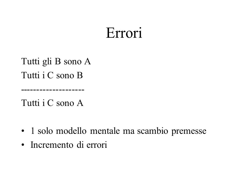 Errori Tutti gli B sono A Tutti i C sono B -------------------- Tutti i C sono A 1 solo modello mentale ma scambio premesse Incremento di errori
