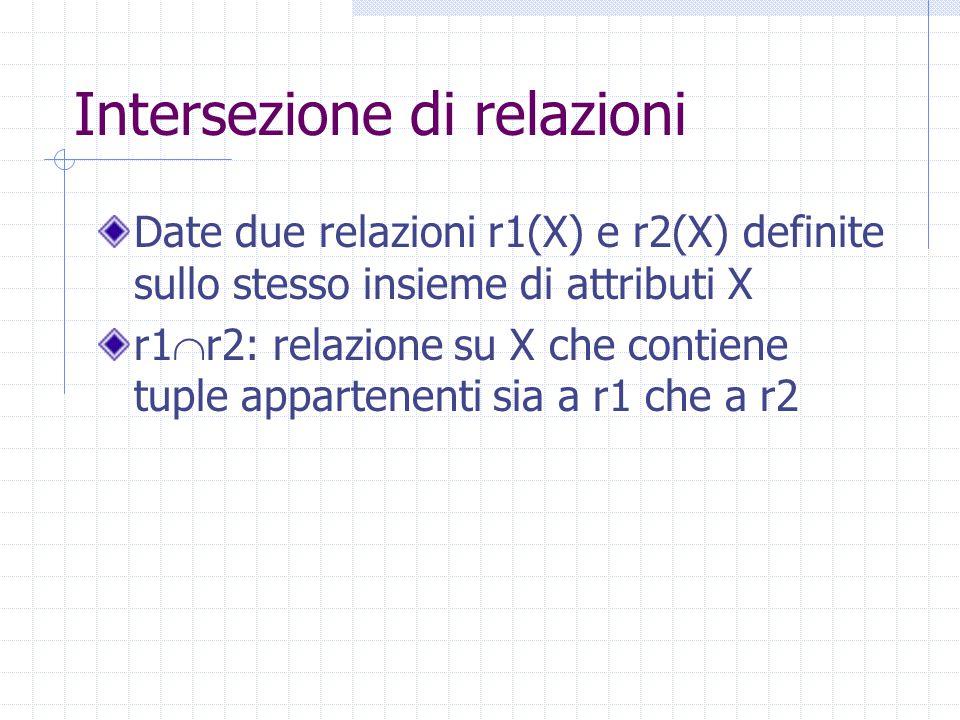 Intersezione di relazioni Date due relazioni r1(X) e r2(X) definite sullo stesso insieme di attributi X r1  r2: relazione su X che contiene tuple appartenenti sia a r1 che a r2