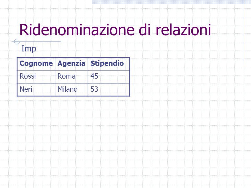Ridenominazione di relazioni CognomeAgenziaStipendio RossiRoma45 NeriMilano53 Imp